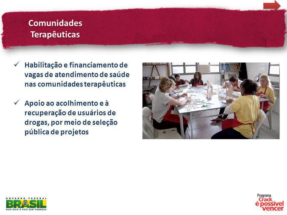 Comunidades Terapêuticas Habilitação e financiamento de vagas de atendimento de saúde nas comunidades terapêuticas Apoio ao acolhimento e à recuperaçã