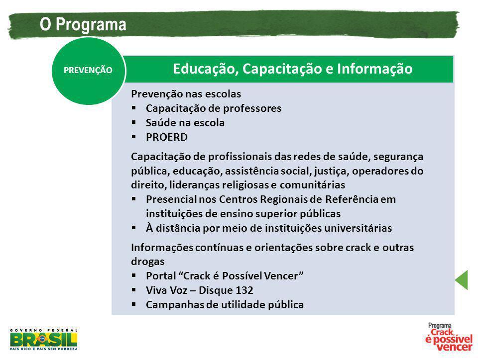 Educação, Capacitação e Informação Prevenção nas escolas Capacitação de professores Saúde na escola PROERD Capacitação de profissionais das redes de s