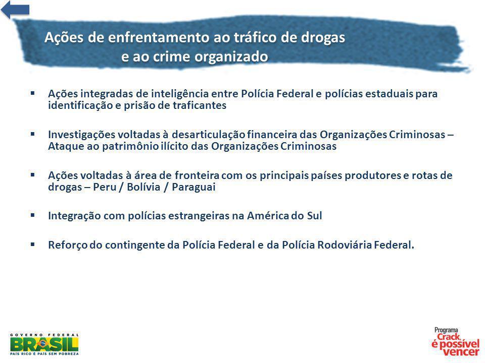 Ações de enfrentamento ao tráfico de drogas e ao crime organizado Ações integradas de inteligência entre Polícia Federal e polícias estaduais para ide