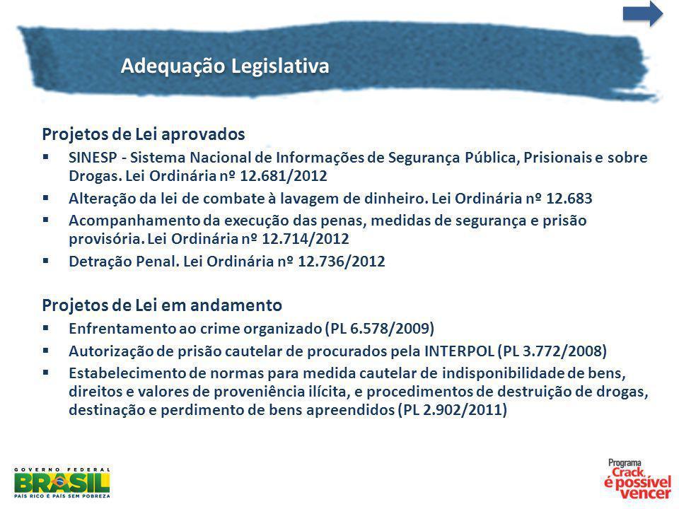 Adequação Legislativa Projetos de Lei aprovados SINESP - Sistema Nacional de Informações de Segurança Pública, Prisionais e sobre Drogas. Lei Ordinári
