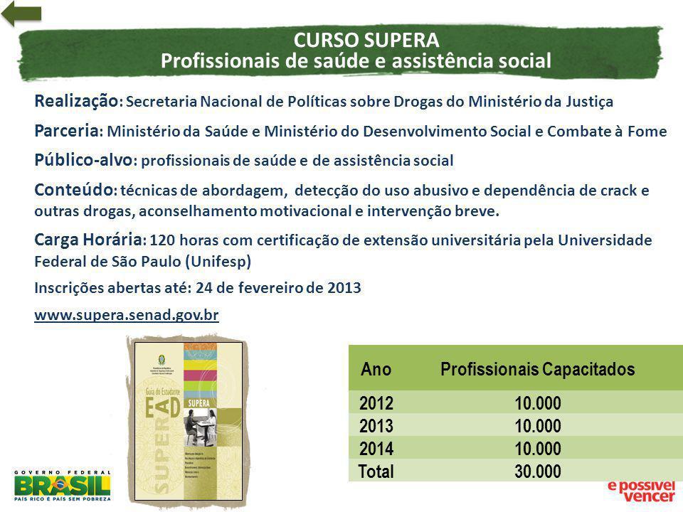 CURSO SUPERA Profissionais de saúde e assistência social Realização : Secretaria Nacional de Políticas sobre Drogas do Ministério da Justiça Parceria