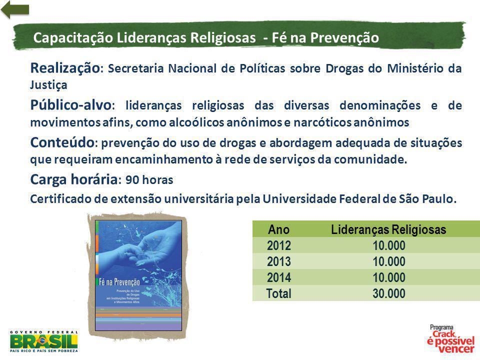 Realização : Secretaria Nacional de Políticas sobre Drogas do Ministério da Justiça Público-alvo : lideranças religiosas das diversas denominações e d