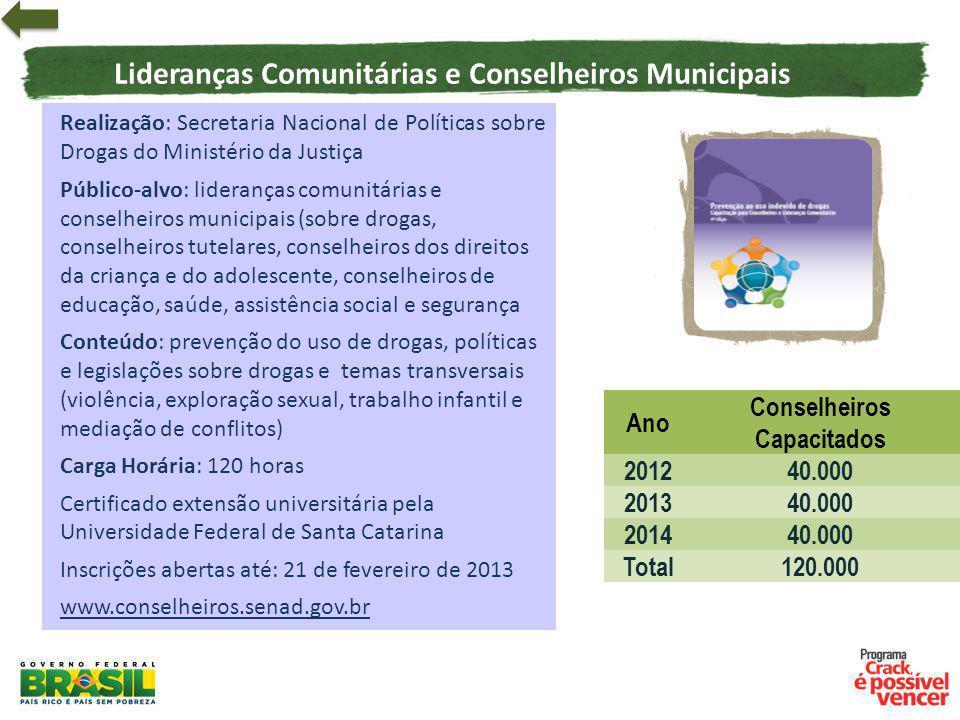 Realização: Secretaria Nacional de Políticas sobre Drogas do Ministério da Justiça Público-alvo: lideranças comunitárias e conselheiros municipais (so