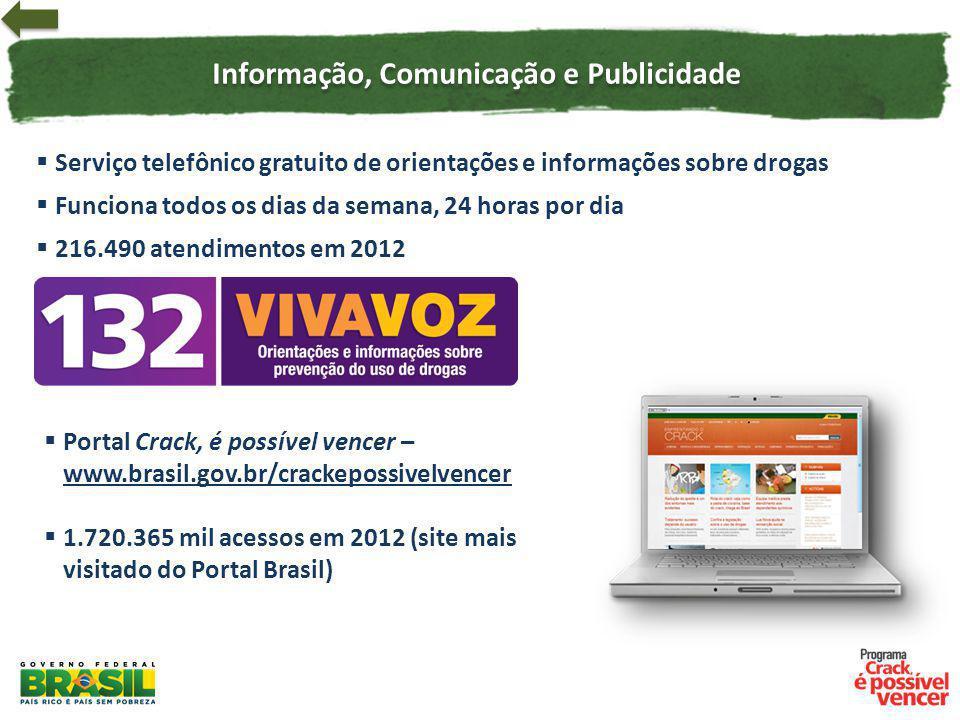 Informação, Comunicação e Publicidade Serviço telefônico gratuito de orientações e informações sobre drogas Funciona todos os dias da semana, 24 horas