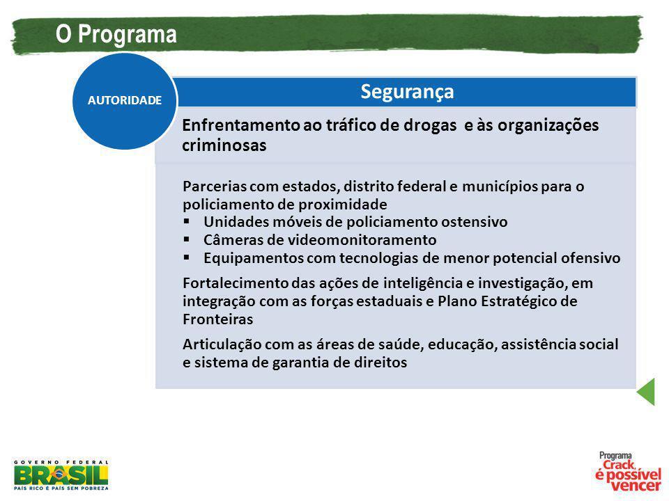 O Programa Segurança Enfrentamento ao tráfico de drogas e às organizações criminosas Parcerias com estados, distrito federal e municípios para o polic