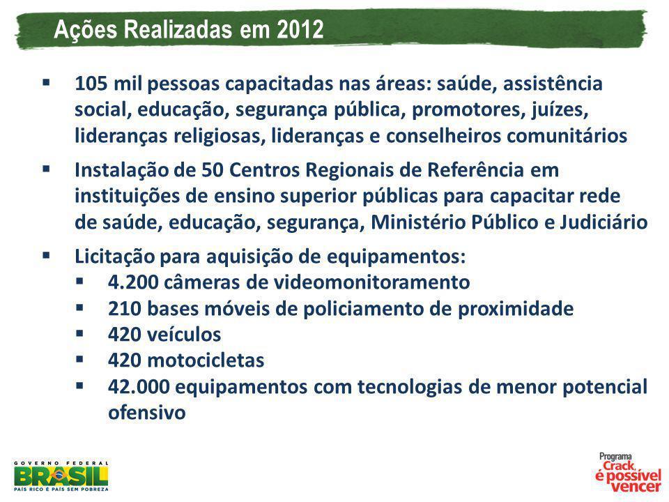 Ações Realizadas em 2012 105 mil pessoas capacitadas nas áreas: saúde, assistência social, educação, segurança pública, promotores, juízes, lideranças
