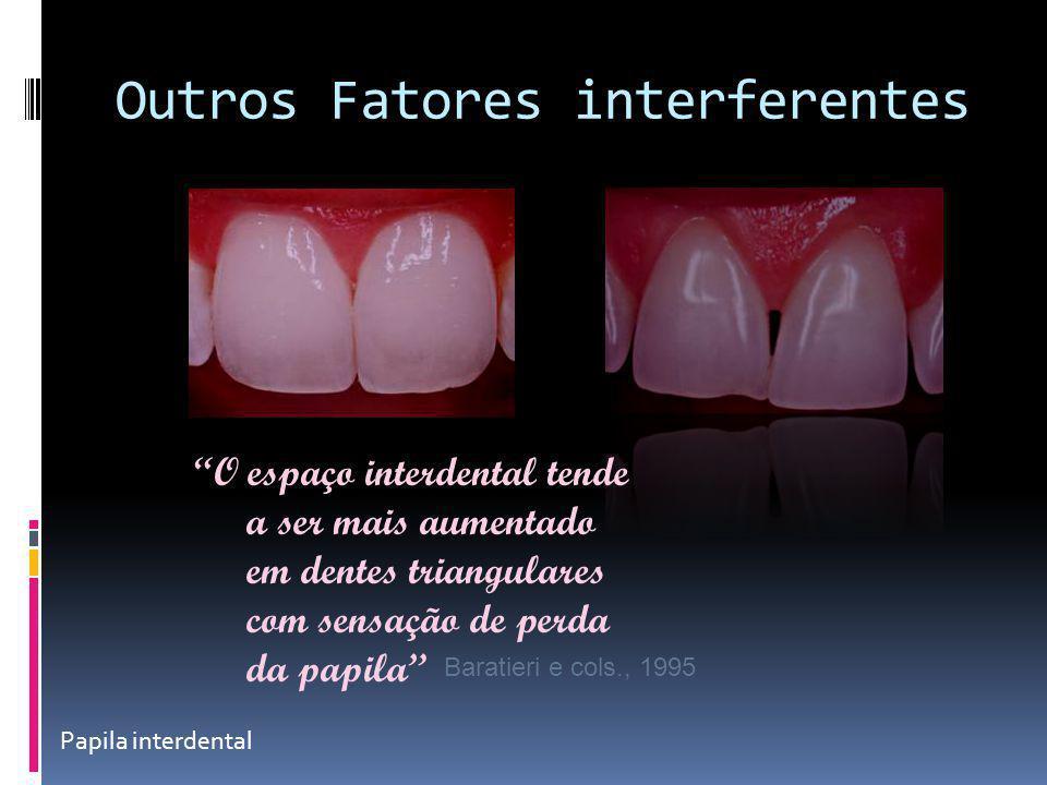 Outros Fatores interferentes O espaço interdental tende a ser mais aumentado em dentes triangulares com sensação de perda da papila Baratieri e cols., 1995 Papila interdental