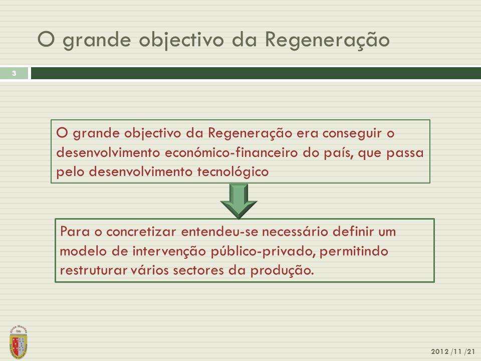O grande objectivo da Regeneração 2012 /11 /21 3 O grande objectivo da Regeneração era conseguir o desenvolvimento económico-financeiro do país, que p