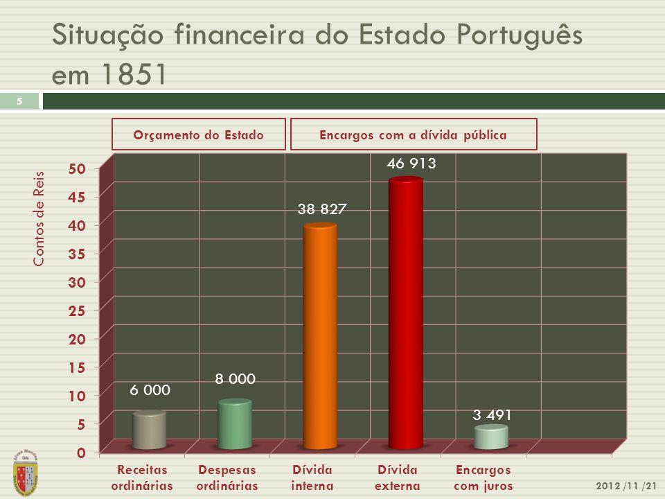Da dívida flutuante à dívida fundada (texto de Oliveira Martins in Portugal Contemporâneo) 2012 /11 /21 6 Com um espírito novo a Regeneração (…) capitalizou num fundo de 4% todos os encargos por pagar (…).