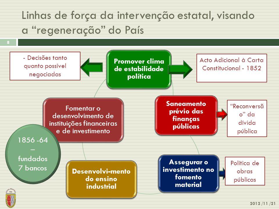 Linhas de força da intervenção estatal, visando a regeneração do País 2012 /11 /21 8 Promover clima de estabilidade política Saneamento prévio das fin