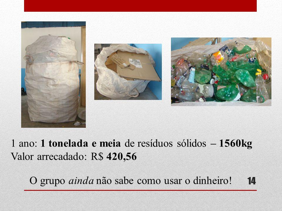14 1 ano: 1 tonelada e meia de resíduos sólidos – 1560kg Valor arrecadado: R$ 420,56 O grupo ainda não sabe como usar o dinheiro!