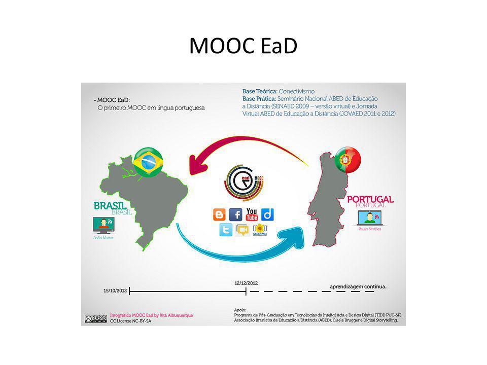MOOC EaD