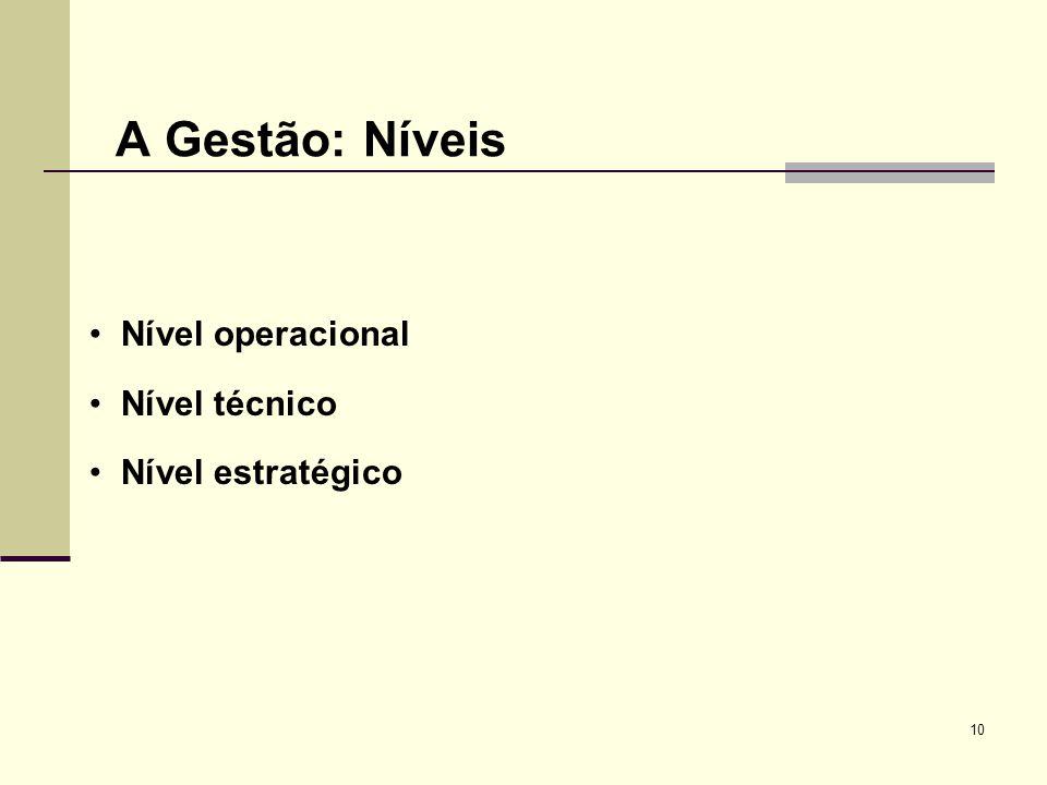 10 A Gestão: Níveis Nível operacional Nível técnico Nível estratégico