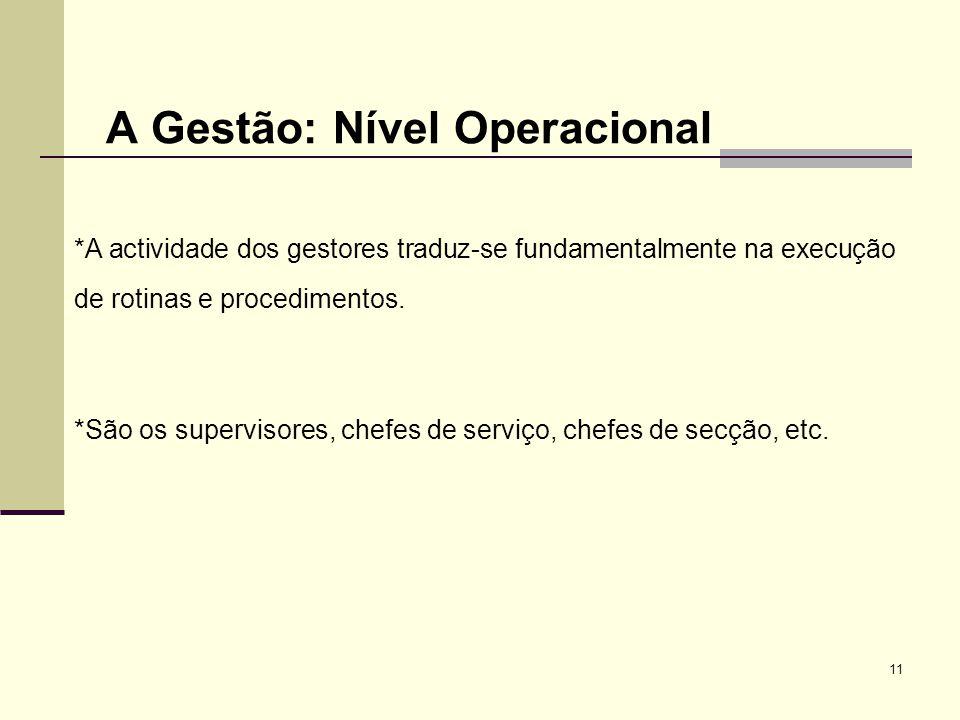 11 A Gestão: Nível Operacional *A actividade dos gestores traduz-se fundamentalmente na execução de rotinas e procedimentos. *São os supervisores, che