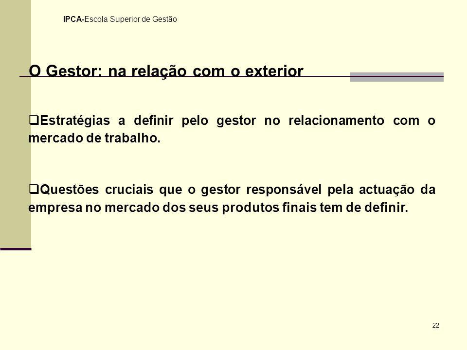 22 IPCA-Escola Superior de Gestão O Gestor: na relação com o exterior Estratégias a definir pelo gestor no relacionamento com o mercado de trabalho. Q