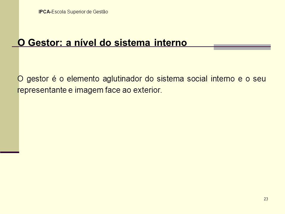 23 IPCA-Escola Superior de Gestão O Gestor: a nível do sistema interno O gestor é o elemento aglutinador do sistema social interno e o seu representan