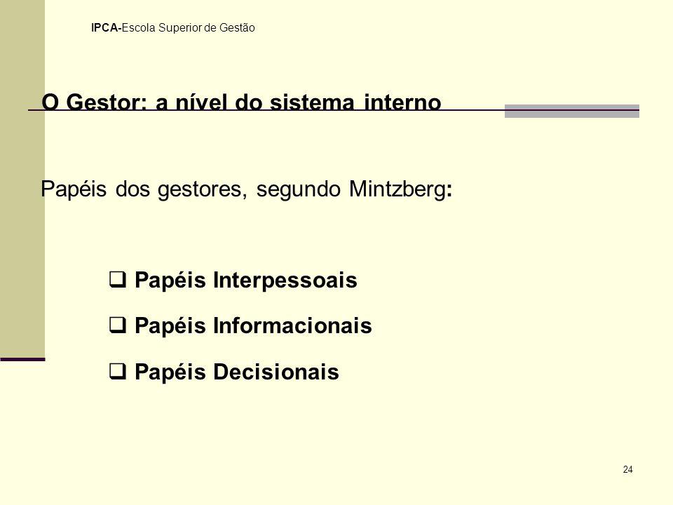 24 IPCA-Escola Superior de Gestão O Gestor: a nível do sistema interno Papéis dos gestores, segundo Mintzberg: Papéis Interpessoais Papéis Informacion