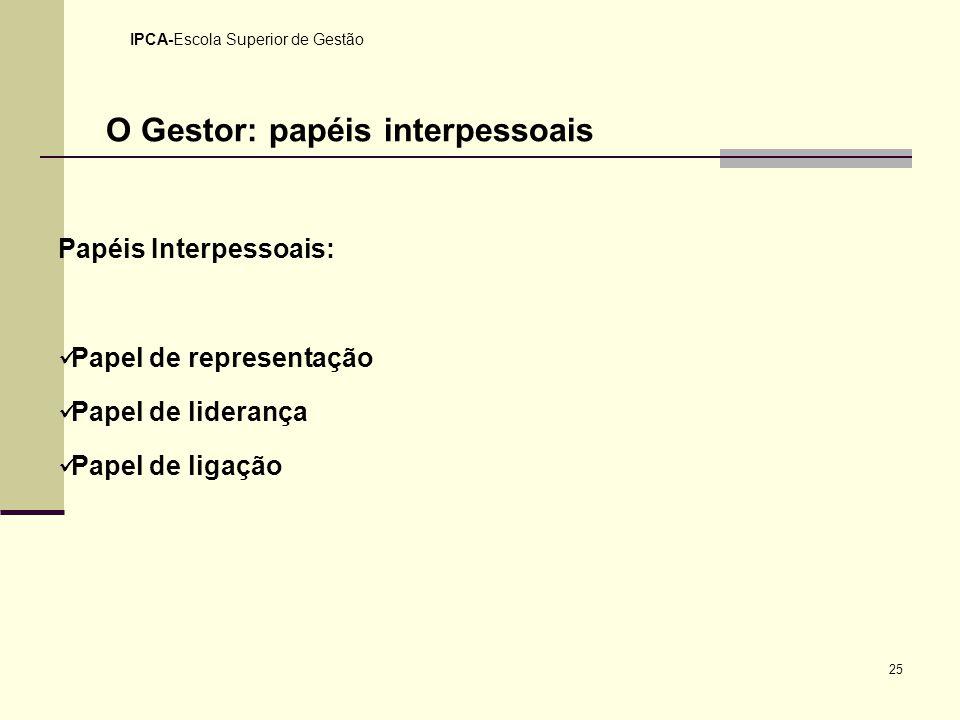 25 IPCA-Escola Superior de Gestão O Gestor: papéis interpessoais Papéis Interpessoais: Papel de representação Papel de liderança Papel de ligação