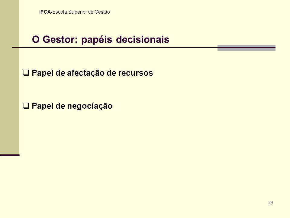29 IPCA-Escola Superior de Gestão O Gestor: papéis decisionais Papel de afectação de recursos Papel de negociação