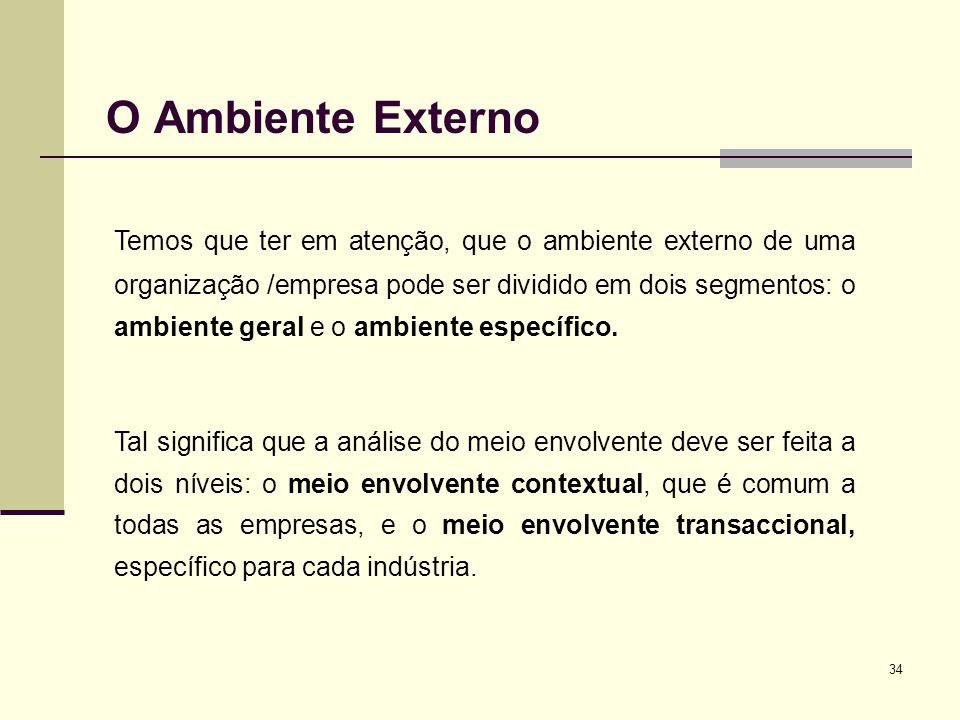 34 O Ambiente Externo Temos que ter em atenção, que o ambiente externo de uma organização /empresa pode ser dividido em dois segmentos: o ambiente ger