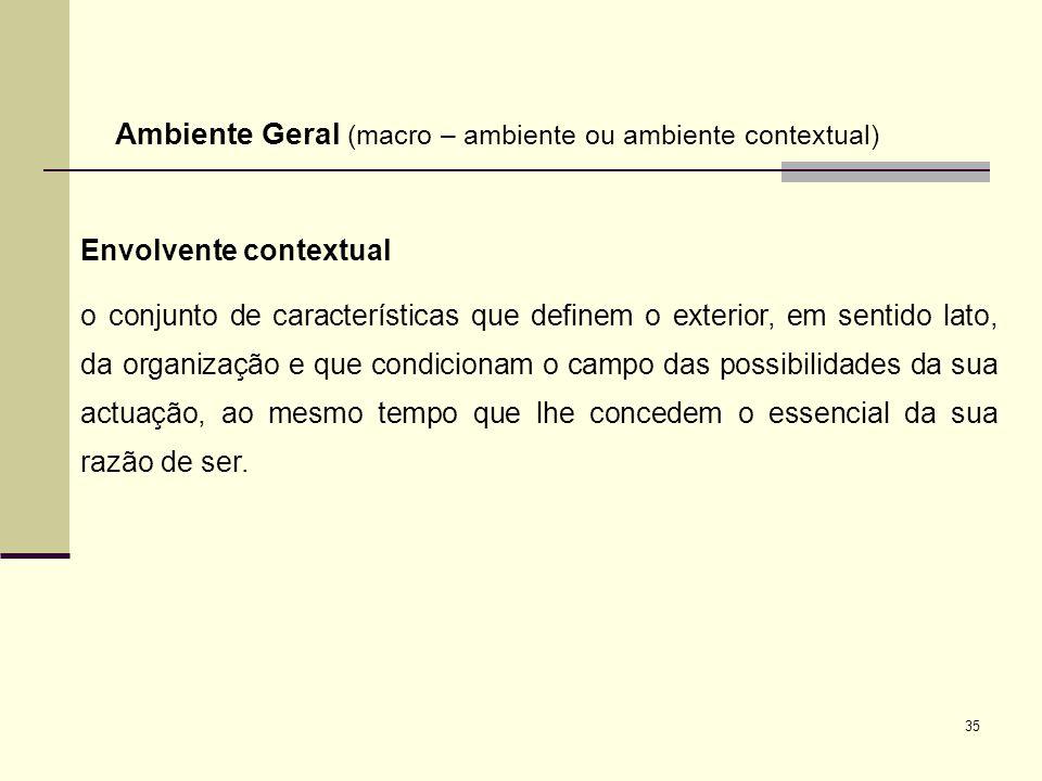 35 Ambiente Geral (macro – ambiente ou ambiente contextual) Envolvente contextual o conjunto de características que definem o exterior, em sentido lat