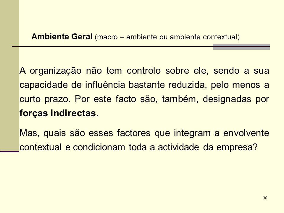 36 Ambiente Geral (macro – ambiente ou ambiente contextual) A organização não tem controlo sobre ele, sendo a sua capacidade de influência bastante re