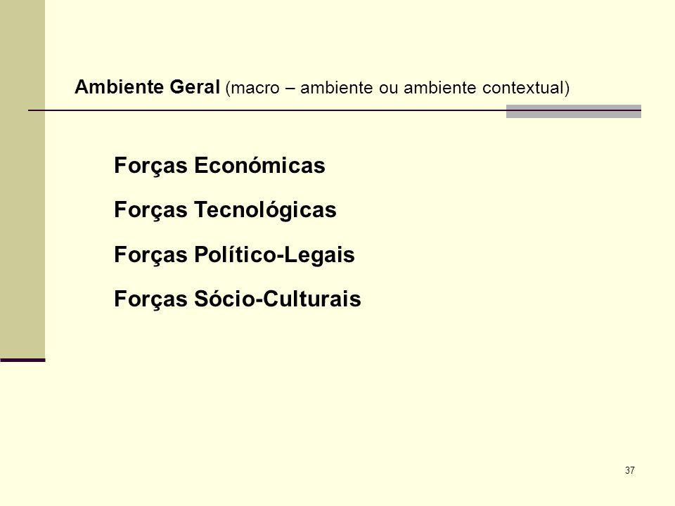 37 Ambiente Geral (macro – ambiente ou ambiente contextual) Forças Económicas Forças Tecnológicas Forças Político-Legais Forças Sócio-Culturais