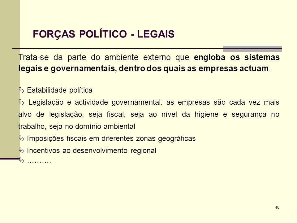40 FORÇAS POLÍTICO - LEGAIS Trata-se da parte do ambiente externo que engloba os sistemas legais e governamentais, dentro dos quais as empresas actuam