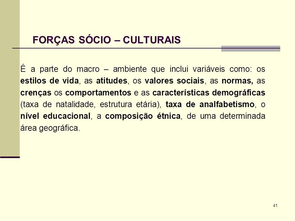 41 FORÇAS SÓCIO – CULTURAIS É a parte do macro – ambiente que inclui variáveis como: os estilos de vida, as atitudes, os valores sociais, as normas, a