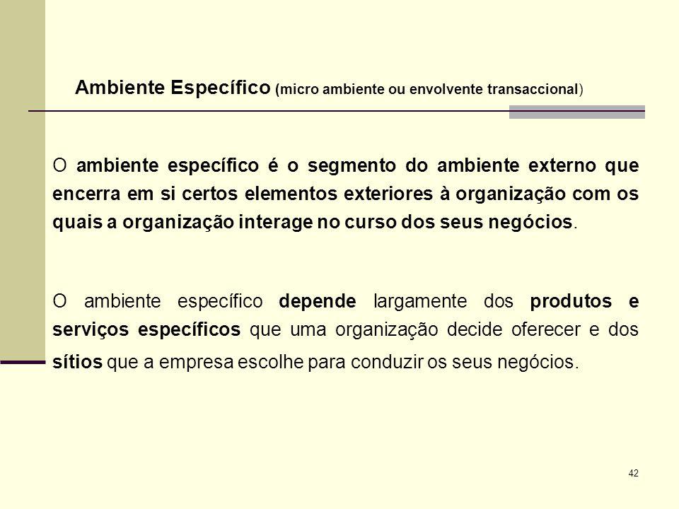 42 Ambiente Específico (micro ambiente ou envolvente transaccional) O ambiente específico é o segmento do ambiente externo que encerra em si certos el