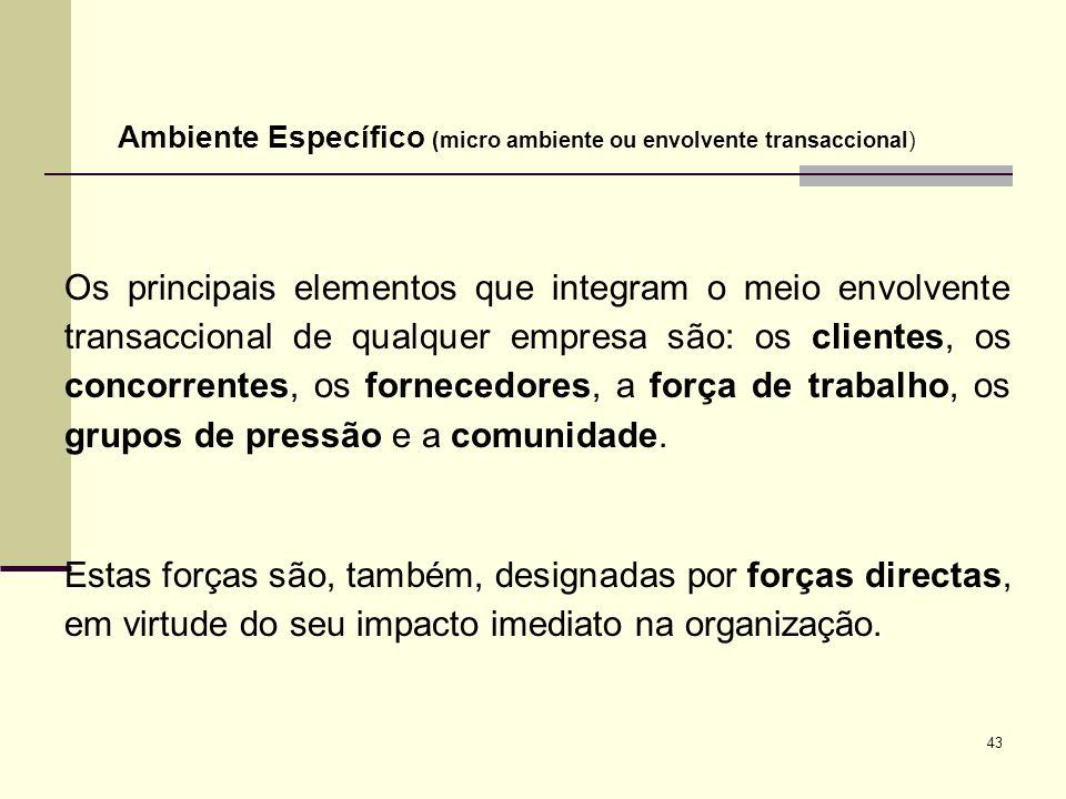 43 Ambiente Específico (micro ambiente ou envolvente transaccional) Os principais elementos que integram o meio envolvente transaccional de qualquer e
