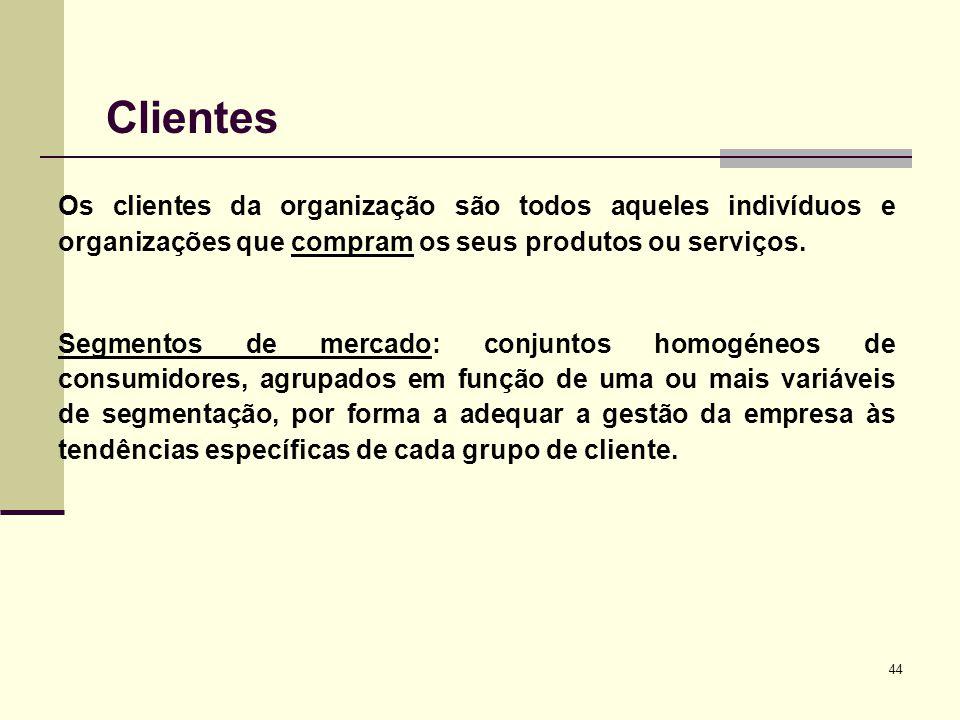 44 Clientes Os clientes da organização são todos aqueles indivíduos e organizações que compram os seus produtos ou serviços. Segmentos de mercado: con