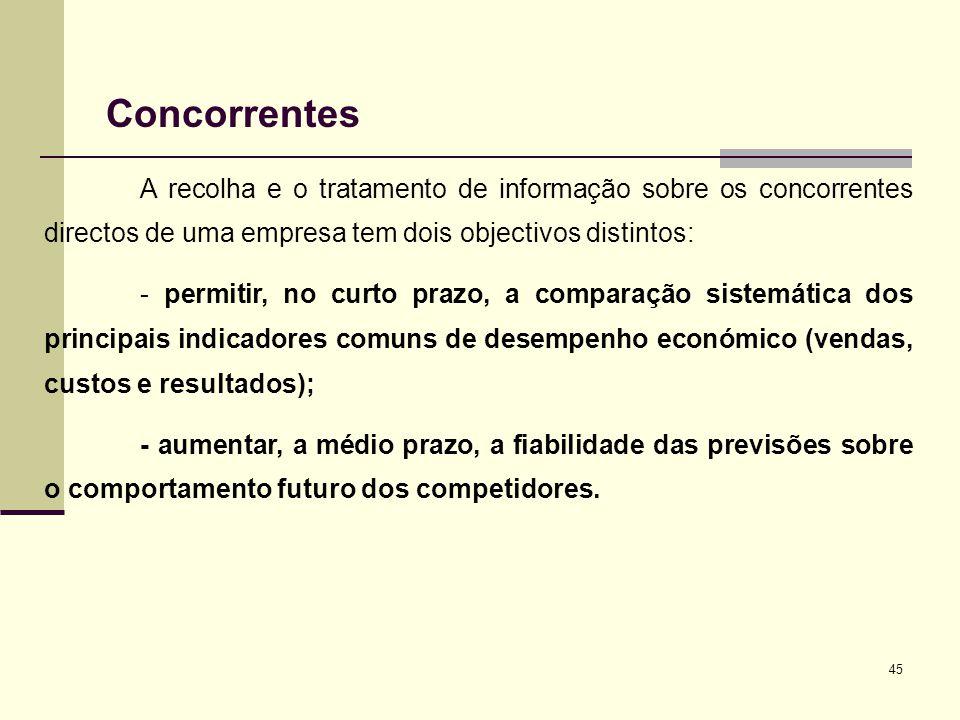 45 Concorrentes A recolha e o tratamento de informação sobre os concorrentes directos de uma empresa tem dois objectivos distintos: - permitir, no cur