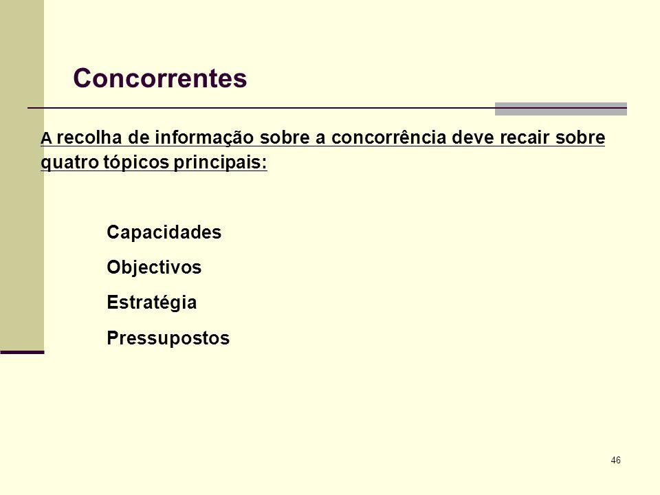 46 Concorrentes A recolha de informação sobre a concorrência deve recair sobre quatro tópicos principais: Capacidades Objectivos Estratégia Pressupost
