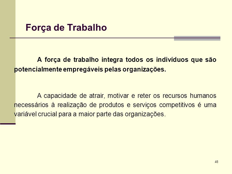 48 Força de Trabalho A força de trabalho integra todos os indivíduos que são potencialmente empregáveis pelas organizações. A capacidade de atrair, mo