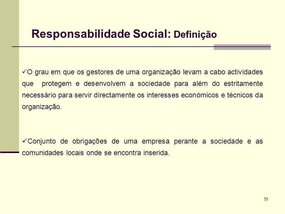 55 Responsabilidade Social: Definição O grau em que os gestores de uma organização levam a cabo actividades que protegem e desenvolvem a sociedade par