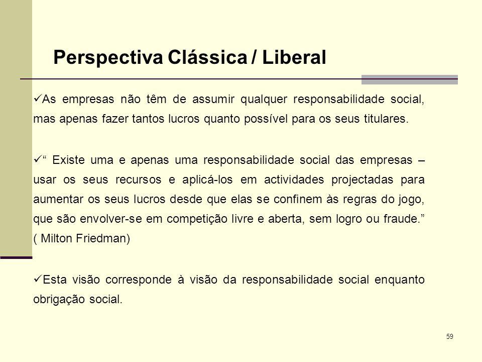 59 Perspectiva Clássica / Liberal As empresas não têm de assumir qualquer responsabilidade social, mas apenas fazer tantos lucros quanto possível para