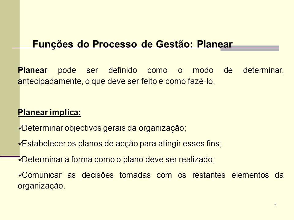 6 Funções do Processo de Gestão: Planear Planear pode ser definido como o modo de determinar, antecipadamente, o que deve ser feito e como fazê-lo. Pl