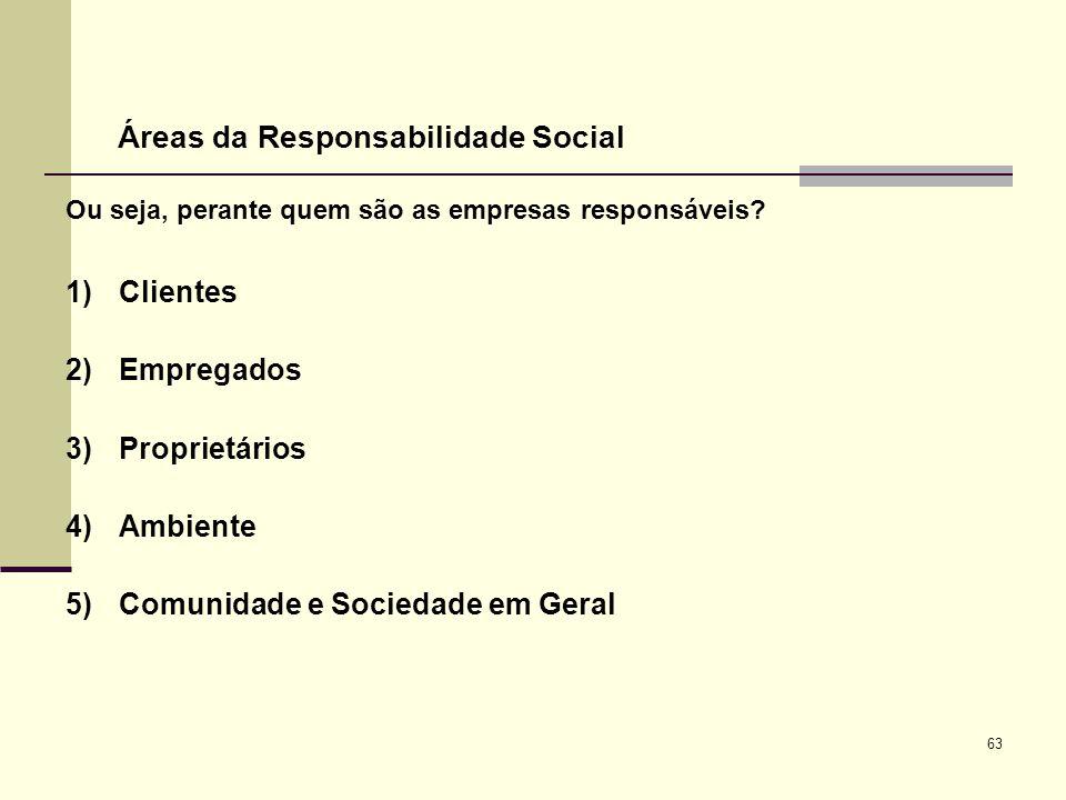63 Áreas da Responsabilidade Social Ou seja, perante quem são as empresas responsáveis? 1)Clientes 2)Empregados 3)Proprietários 4)Ambiente 5)Comunidad