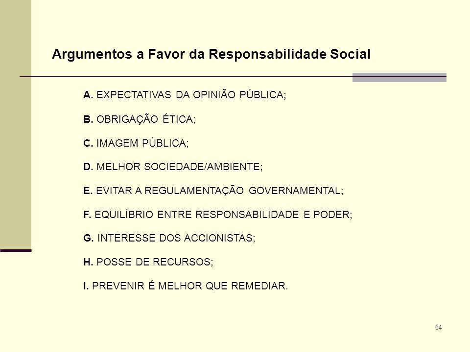64 Argumentos a Favor da Responsabilidade Social A. EXPECTATIVAS DA OPINIÃO PÚBLICA; B. OBRIGAÇÃO ÉTICA; C. IMAGEM PÚBLICA; D. MELHOR SOCIEDADE/AMBIEN
