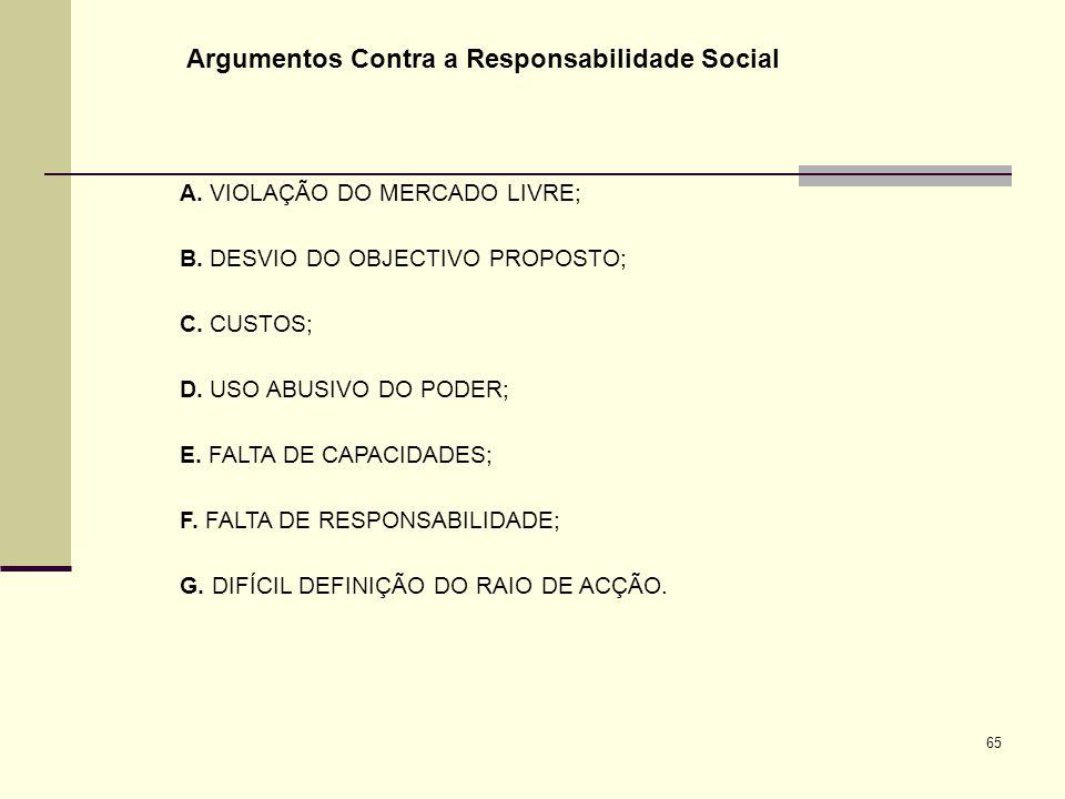 65 Argumentos Contra a Responsabilidade Social A. VIOLAÇÃO DO MERCADO LIVRE; B. DESVIO DO OBJECTIVO PROPOSTO; C. CUSTOS; D. USO ABUSIVO DO PODER; E. F