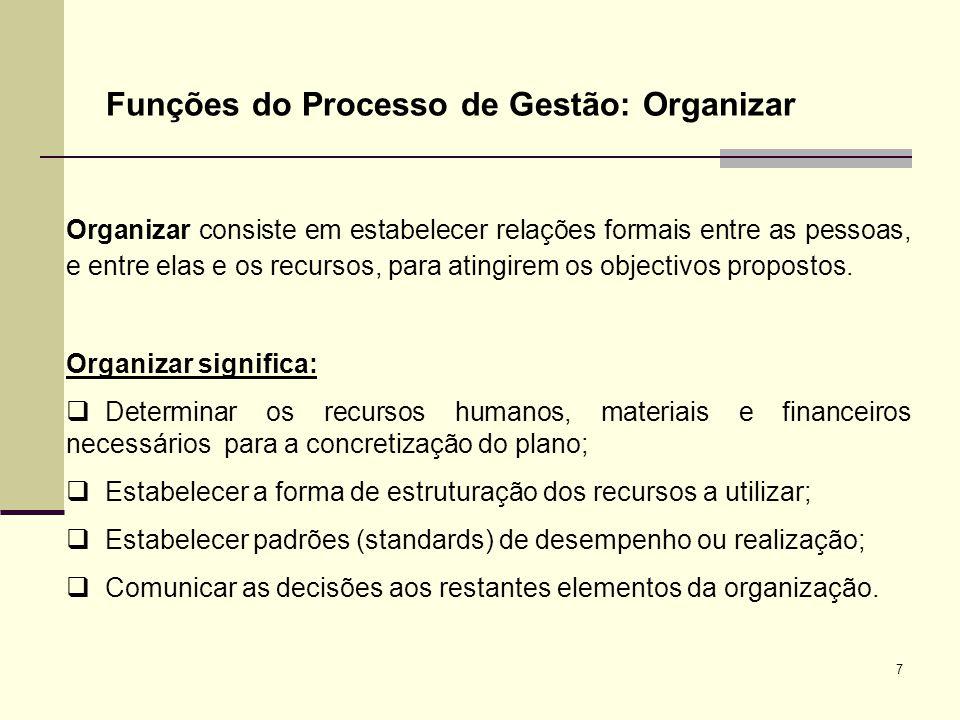 7 Funções do Processo de Gestão: Organizar Organizar consiste em estabelecer relações formais entre as pessoas, e entre elas e os recursos, para ating