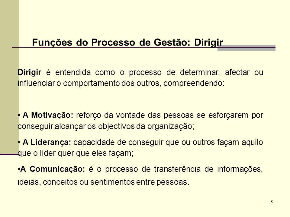 8 Funções do Processo de Gestão: Dirigir Dirigir é entendida como o processo de determinar, afectar ou influenciar o comportamento dos outros, compree