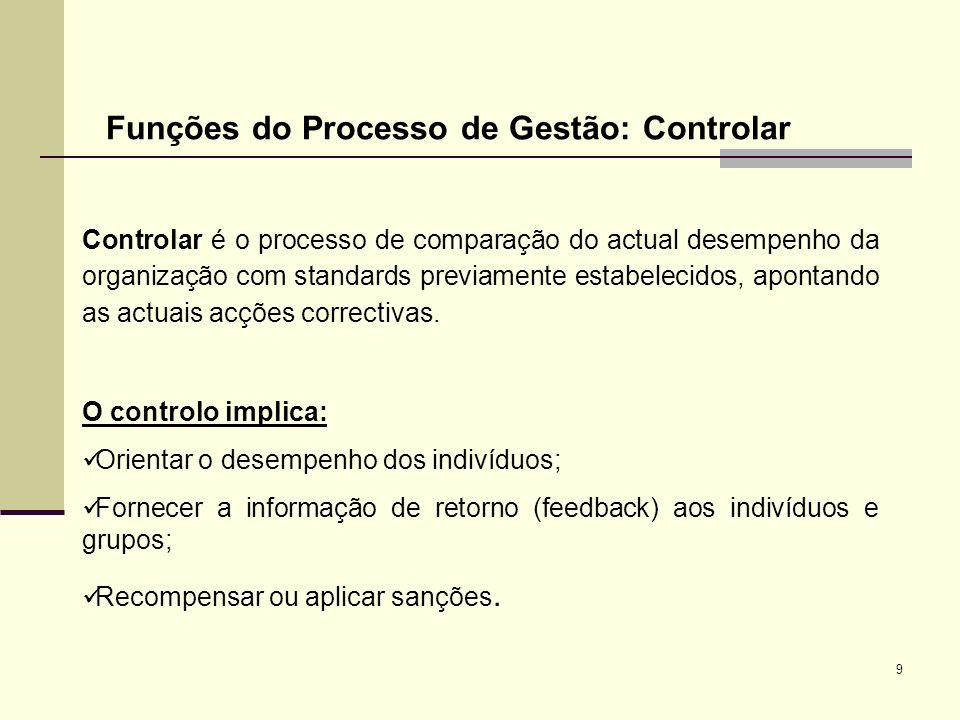 9 Funções do Processo de Gestão: Controlar Controlar é o processo de comparação do actual desempenho da organização com standards previamente estabele