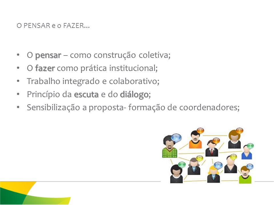 O PENSAR e o FAZER... pensar O pensar – como construção coletiva; fazer O fazer como prática institucional; Trabalho integrado e colaborativo; escutad