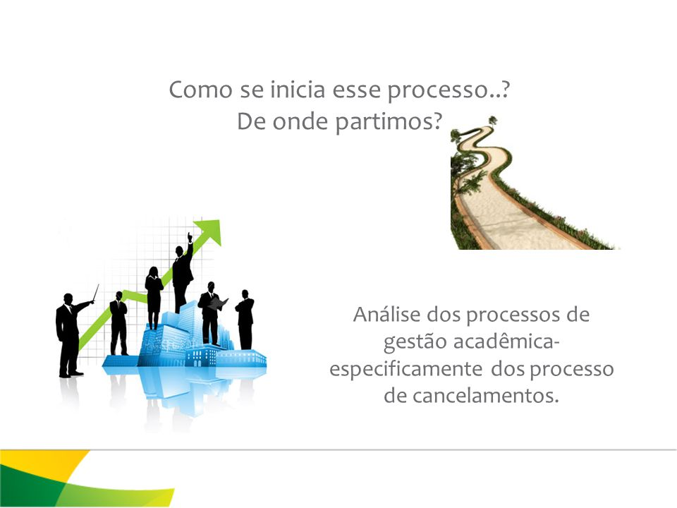 Como se inicia esse processo..? De onde partimos? Análise dos processos de gestão acadêmica- especificamente dos processo de cancelamentos.