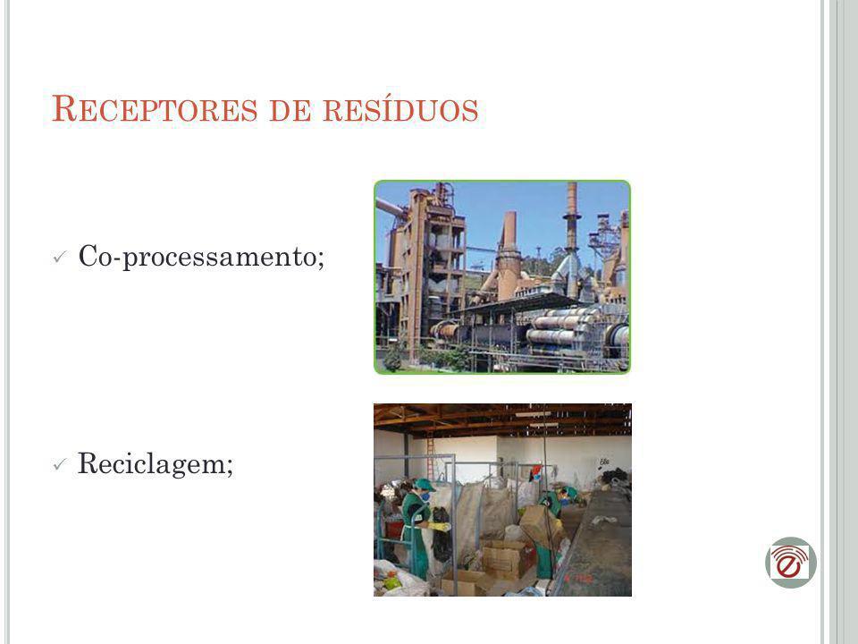 R ECEPTORES DE RESÍDUOS Co-processamento; Reciclagem;