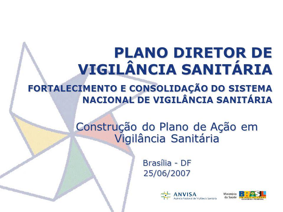 PDVISA_Plano Diretor de Vigilância Sanitária I.AÇÕES PARA A ESTRUTURAÇÃO E O FORTALECIMENTO DA GESTÃO II.