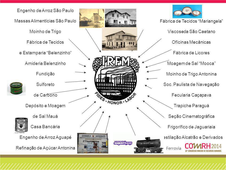 Engenho de Arroz São Paulo Massas Alimentícias São Paulo Moinho de Trigo Fábrica de Tecidos e Estamparia Belenzinho Amideria Belenzinho Fundição Sulfo