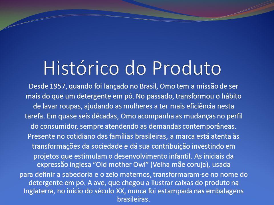 Em 1957, a marca Omo – de origem inglesa – foi lançada no Brasil pela Lever – nome adotado pela filial da Unilever, no país até 1960.
